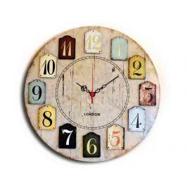 Nástěnné hodiny Tags